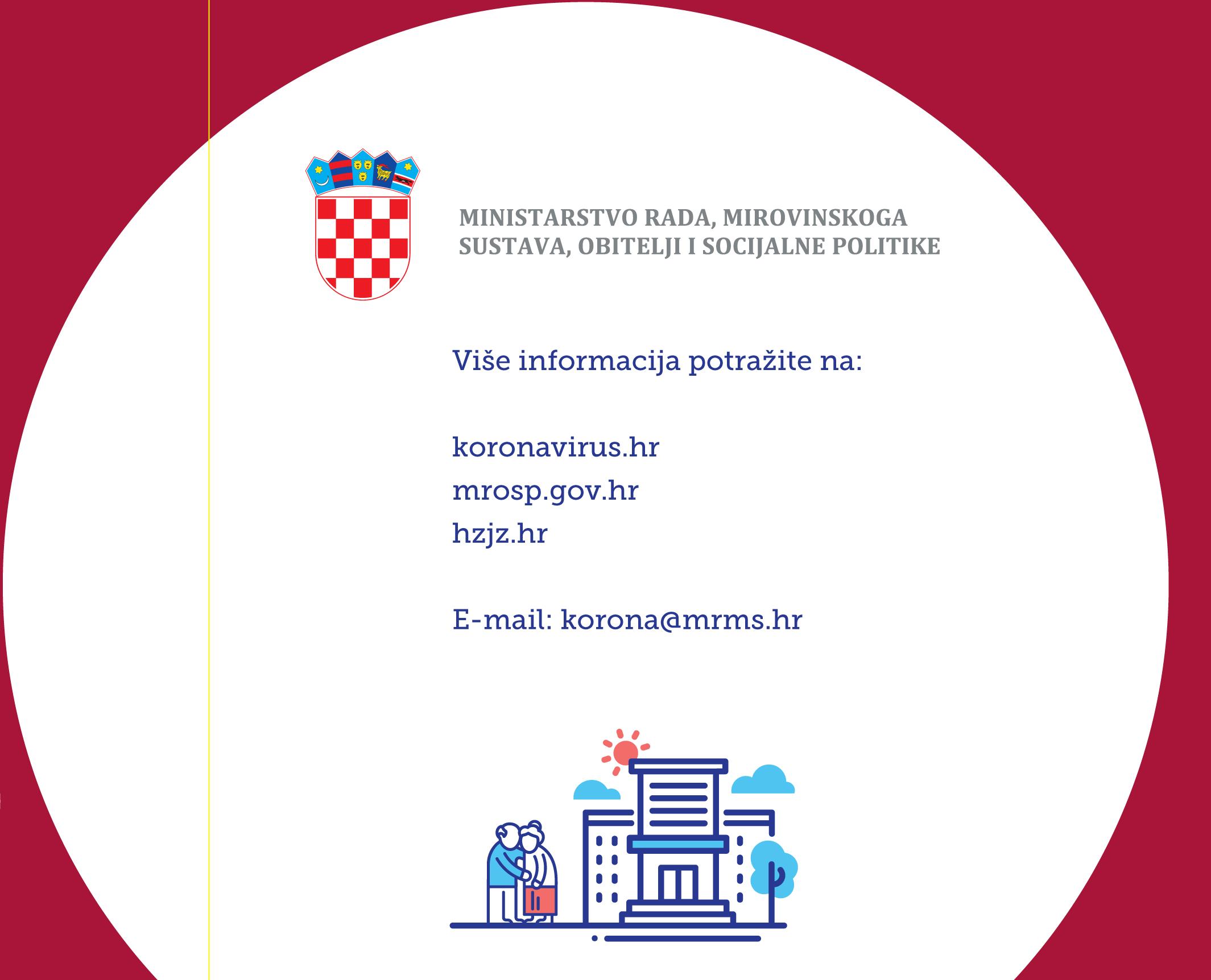 Upute za posjetitelje institucija